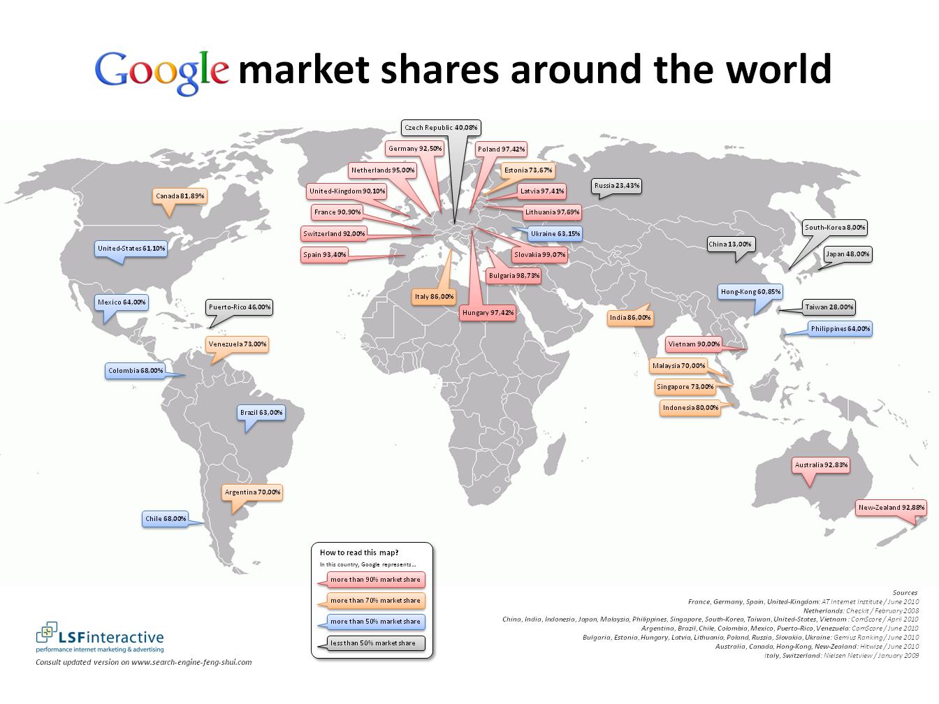 Cuota mercado Google 2010