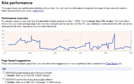 Rendimiento del site desde Google Webmaster Tools