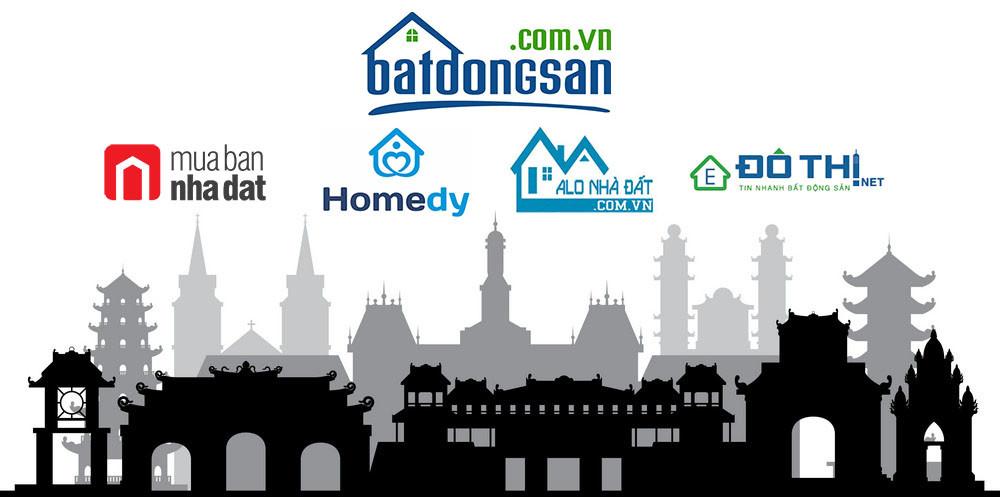 Top property portals in Vietnam